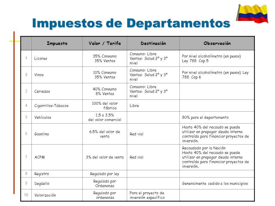 Impuestos de Departamentos
