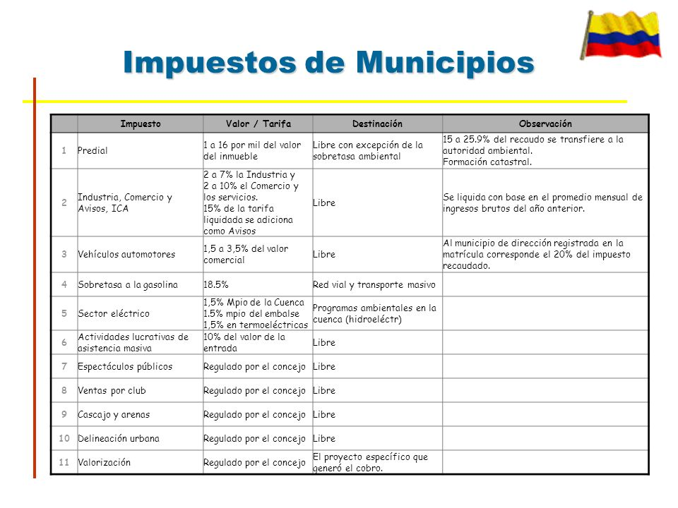 Impuestos de Municipios