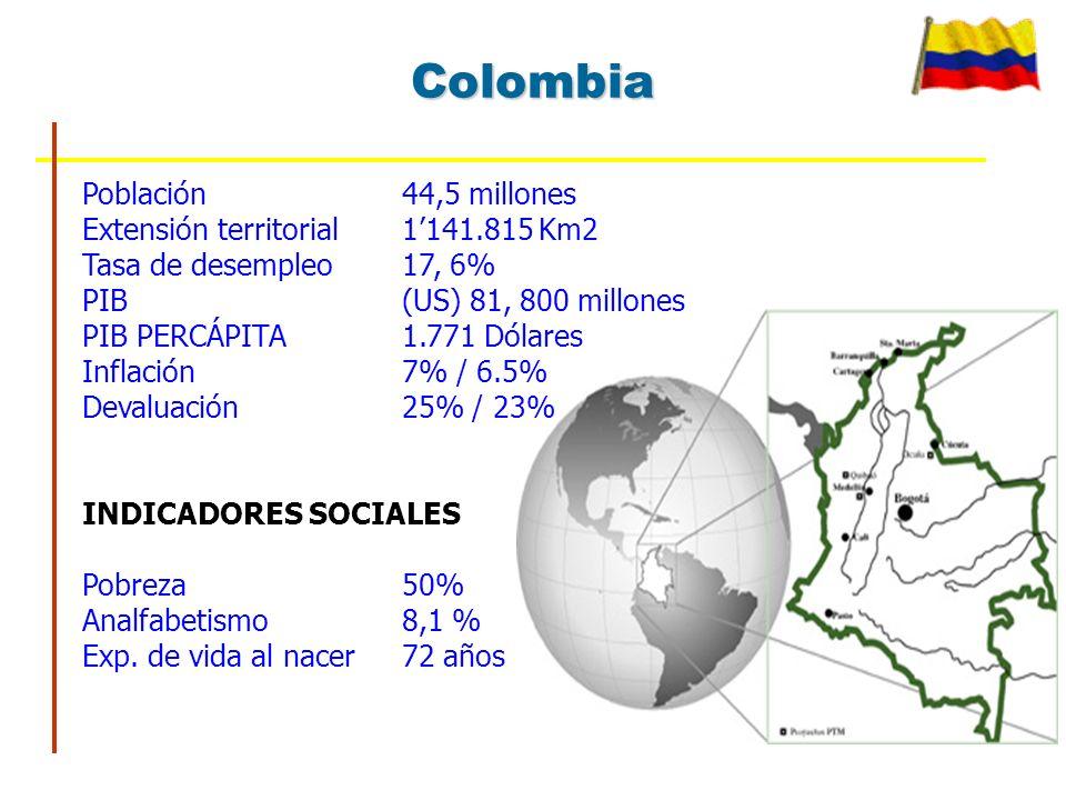 Colombia Población 44,5 millones Extensión territorial 1'141.815 Km2