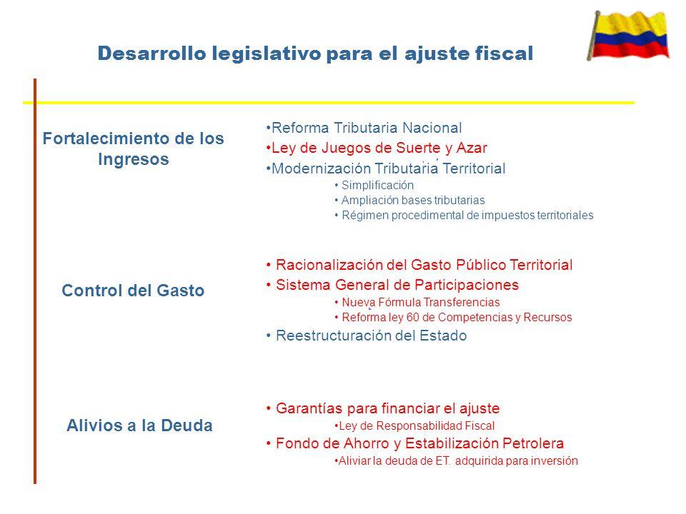 Desarrollo legislativo para el ajuste fiscal