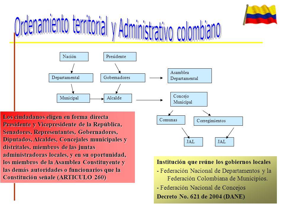 Ordenamiento territorial y Administrativo colombiano