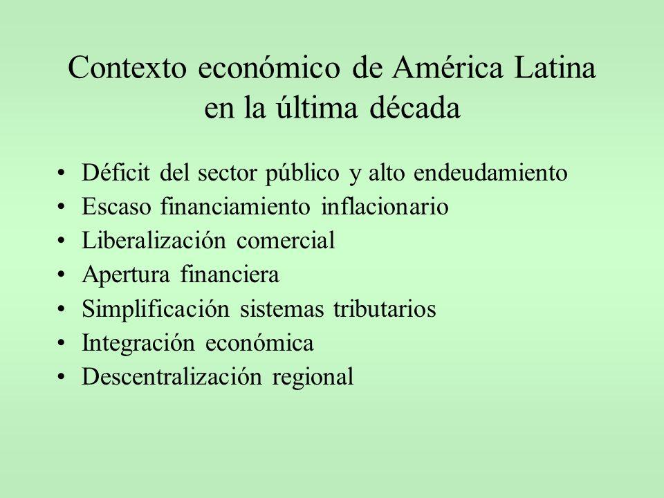 Contexto económico de América Latina en la última década