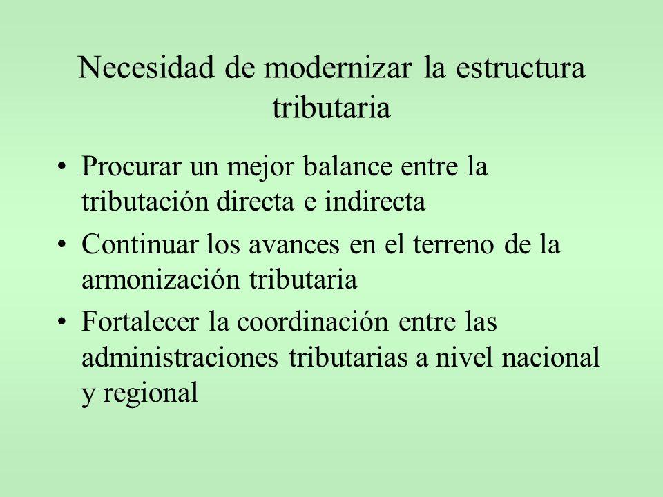 Necesidad de modernizar la estructura tributaria