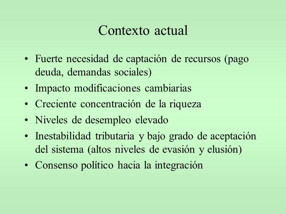 Contexto actual Fuerte necesidad de captación de recursos (pago deuda, demandas sociales) Impacto modificaciones cambiarias.