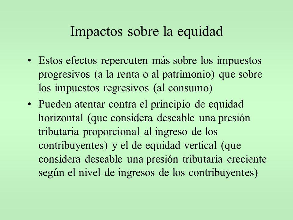 Impactos sobre la equidad