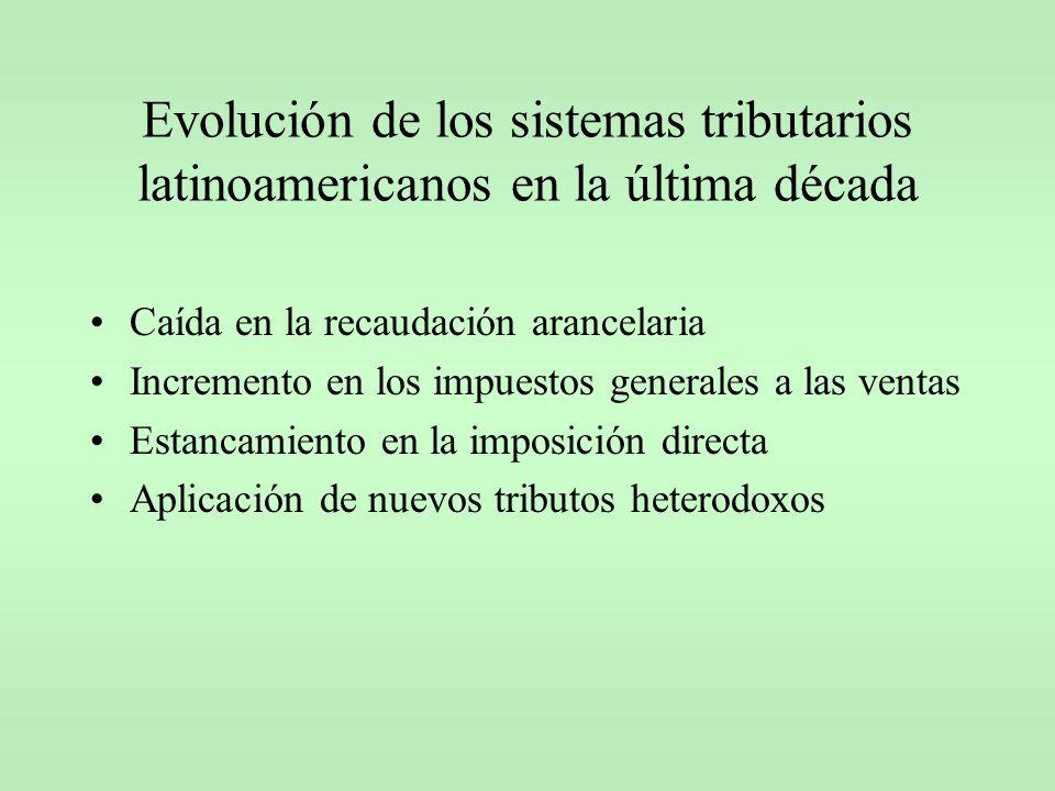Evolución de los sistemas tributarios latinoamericanos en la última década