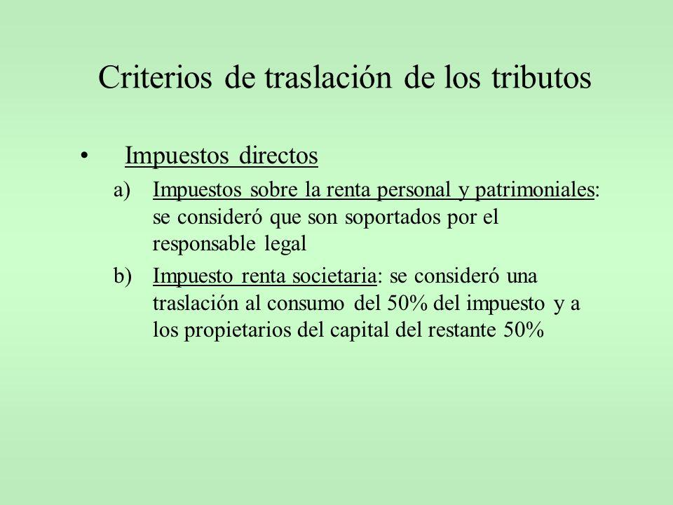Criterios de traslación de los tributos