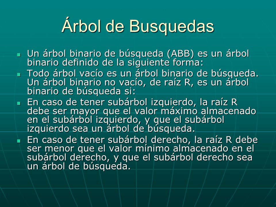 Árbol de Busquedas Un árbol binario de búsqueda (ABB) es un árbol binario definido de la siguiente forma: