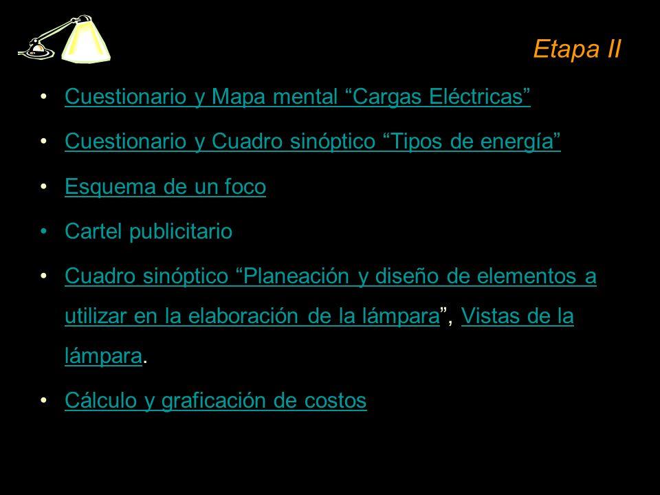 Etapa II Cuestionario y Mapa mental Cargas Eléctricas