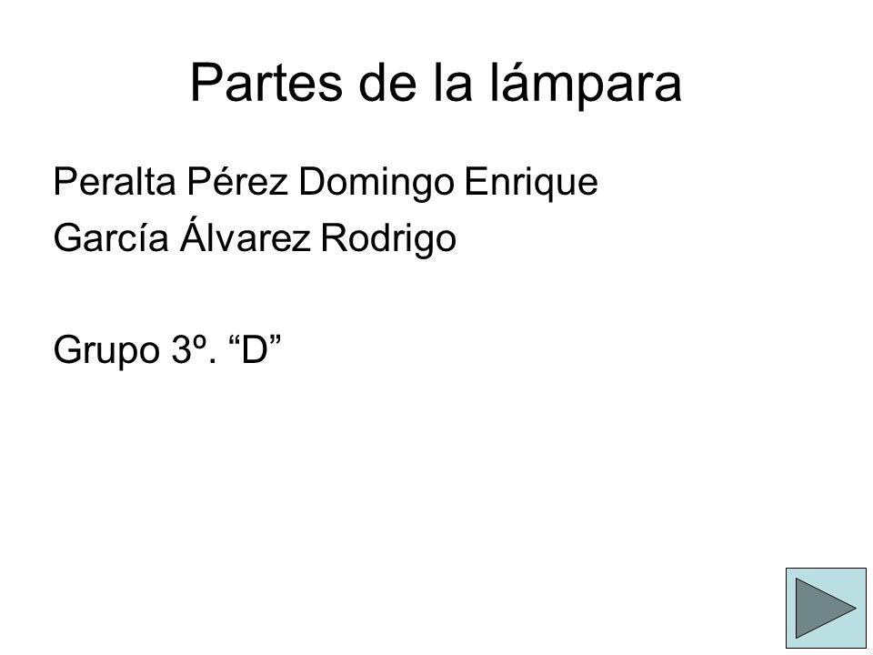 Partes de la lámpara Peralta Pérez Domingo Enrique