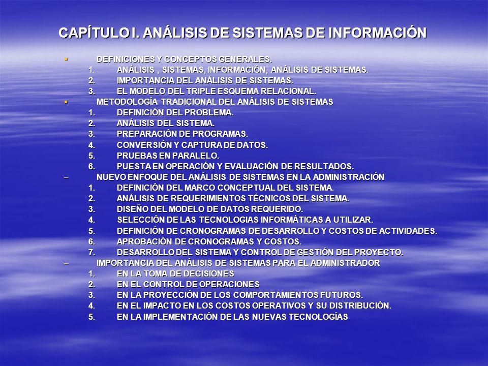 CAPÍTULO I. ANÁLISIS DE SISTEMAS DE INFORMACIÓN