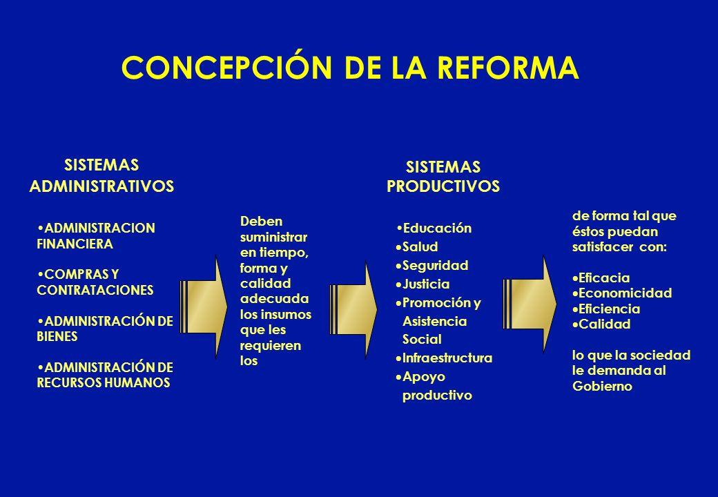 CONCEPCIÓN DE LA REFORMA