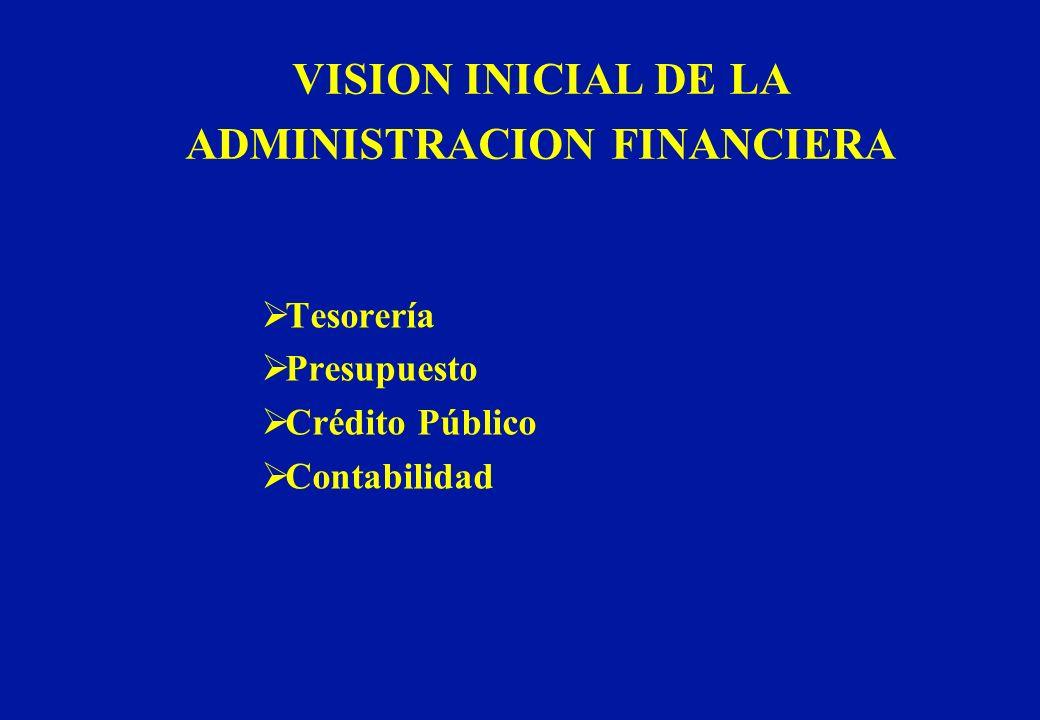 VISION INICIAL DE LA ADMINISTRACION FINANCIERA