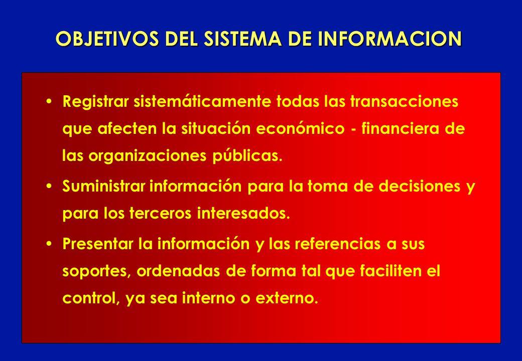 OBJETIVOS DEL SISTEMA DE INFORMACION