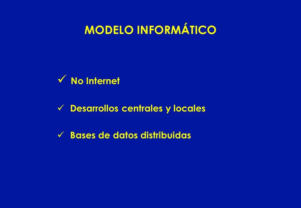 No Internet MODELO INFORMÁTICO Desarrollos centrales y locales