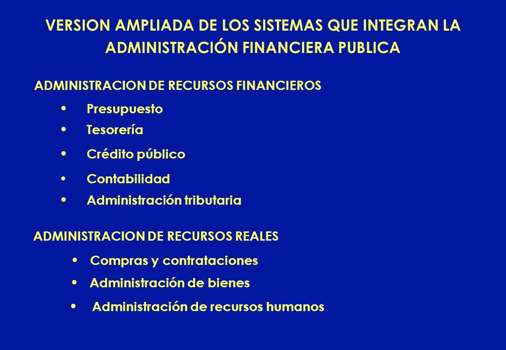 VERSION AMPLIADA DE LOS SISTEMAS QUE INTEGRAN LA ADMINISTRACIÓN FINANCIERA PUBLICA