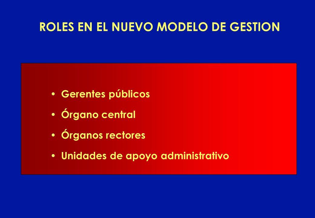 ROLES EN EL NUEVO MODELO DE GESTION