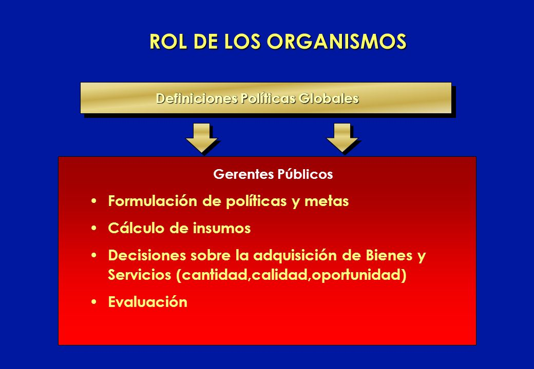 ROL DE LOS ORGANISMOS Formulación de políticas y metas