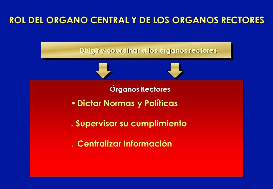 ROL DEL ORGANO CENTRAL Y DE LOS ORGANOS RECTORES