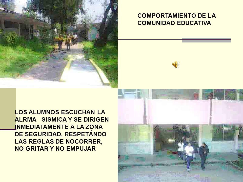 COMPORTAMIENTO DE LA COMUNIDAD EDUCATIVA