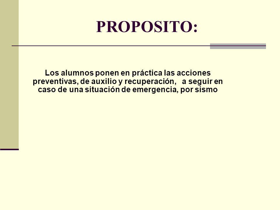 PROPOSITO: