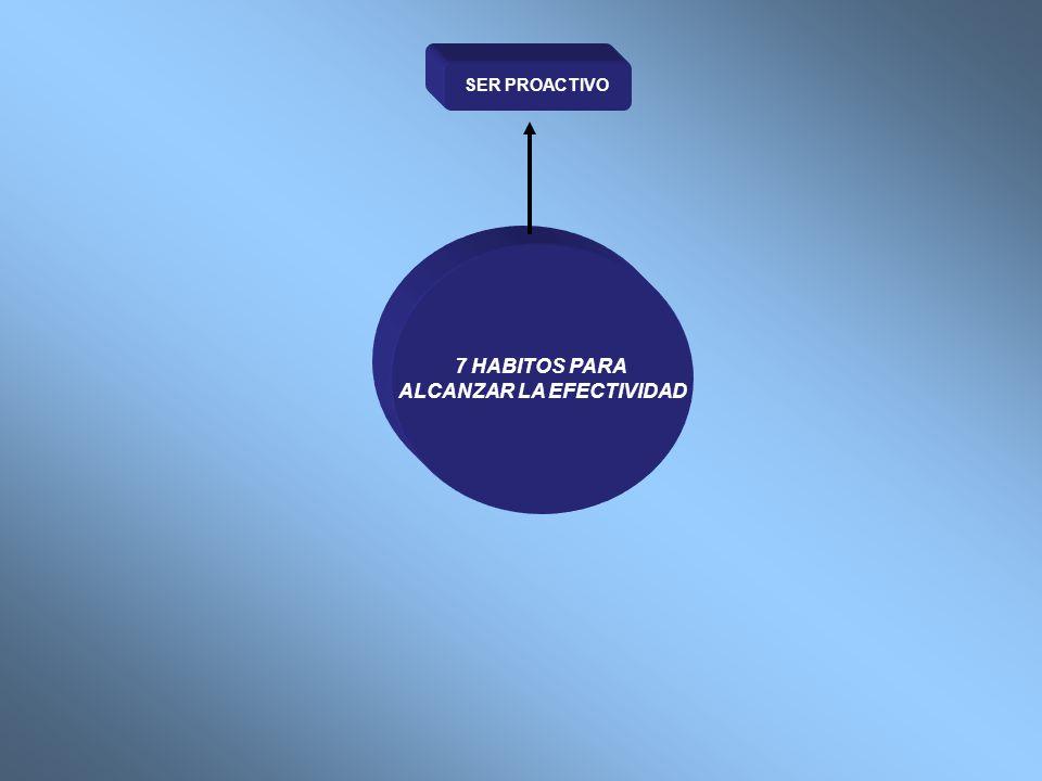 ALCANZAR LA EFECTIVIDAD