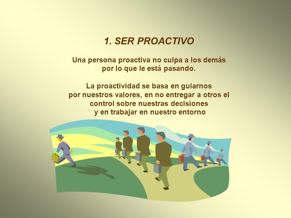 1. SER PROACTIVO Una persona proactiva no culpa a los demás