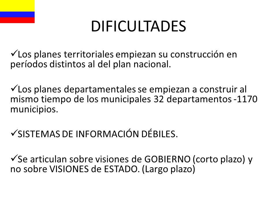 DIFICULTADES Los planes territoriales empiezan su construcción en períodos distintos al del plan nacional.