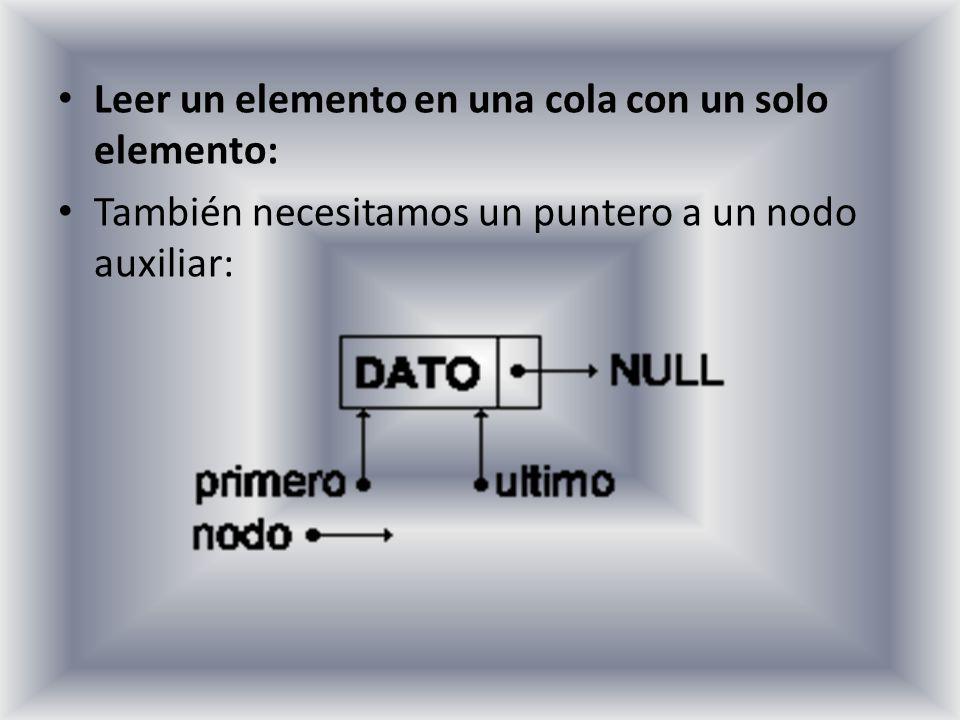 Leer un elemento en una cola con un solo elemento: