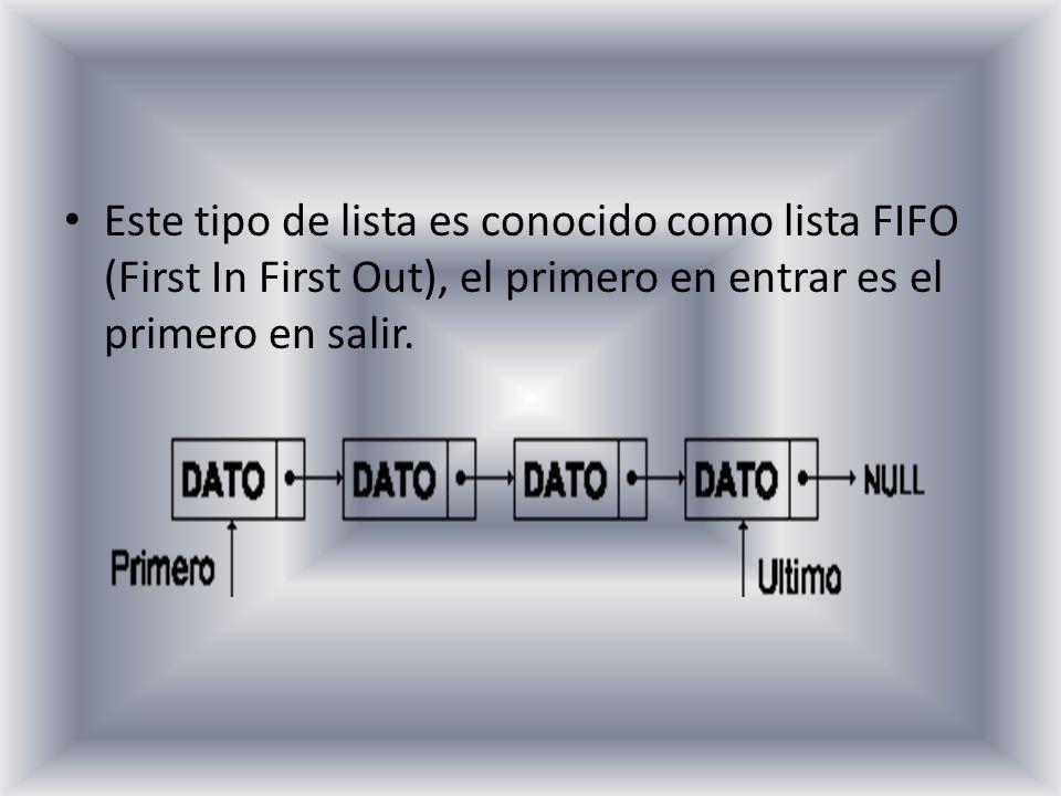 Este tipo de lista es conocido como lista FIFO (First In First Out), el primero en entrar es el primero en salir.