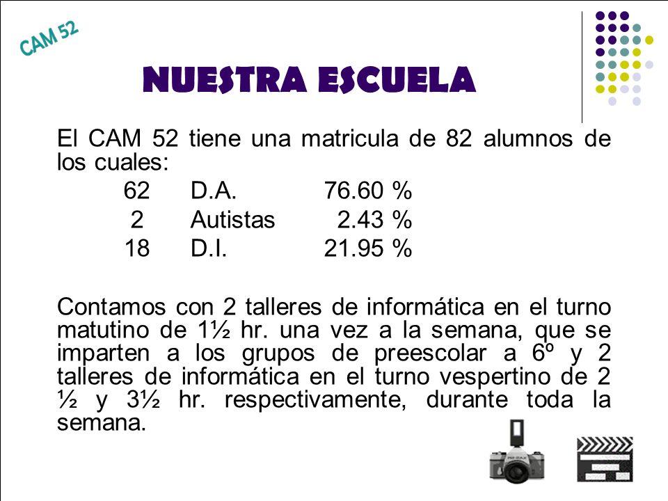 NUESTRA ESCUELACAM 52. El CAM 52 tiene una matricula de 82 alumnos de los cuales: 62 D.A. 76.60 %