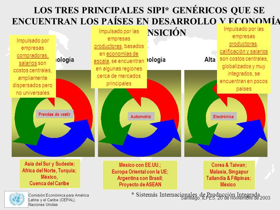 LOS TRES PRINCIPALES SIPI