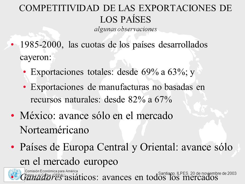 COMPETITIVIDAD DE LAS EXPORTACIONES DE LOS PAÍSES algunas observaciones