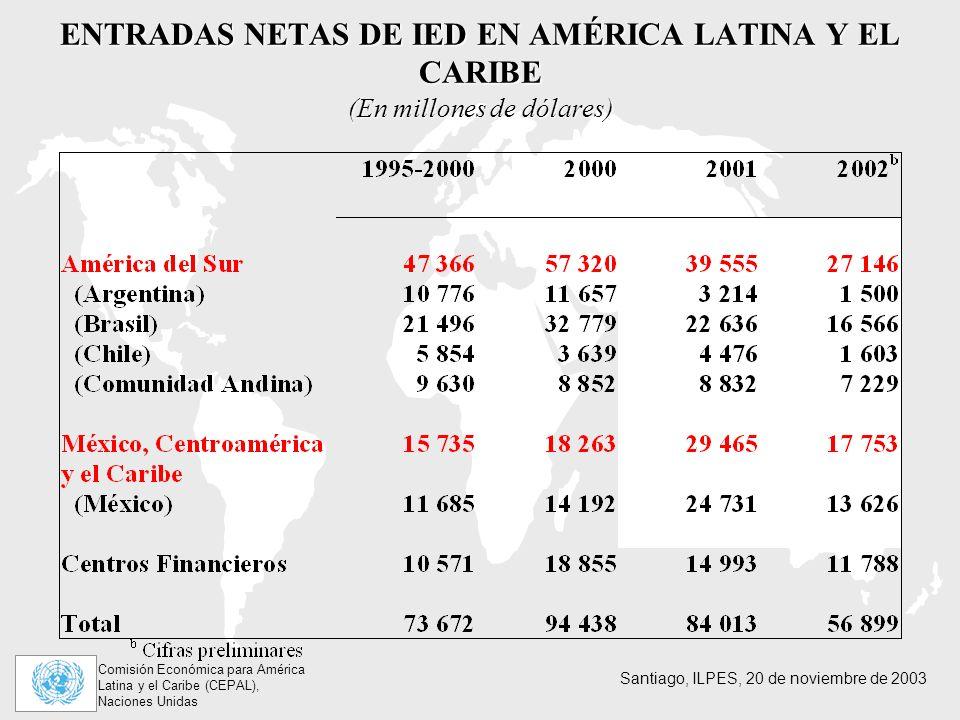 ENTRADAS NETAS DE IED EN AMÉRICA LATINA Y EL CARIBE (En millones de dólares)
