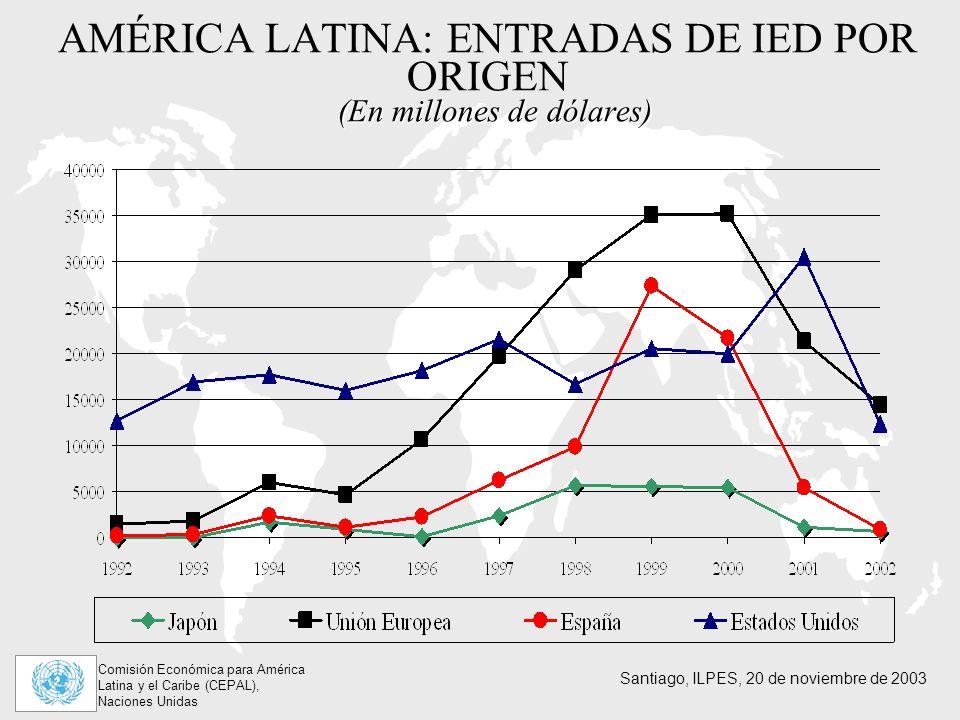 AMÉRICA LATINA: ENTRADAS DE IED POR ORIGEN (En millones de dólares)