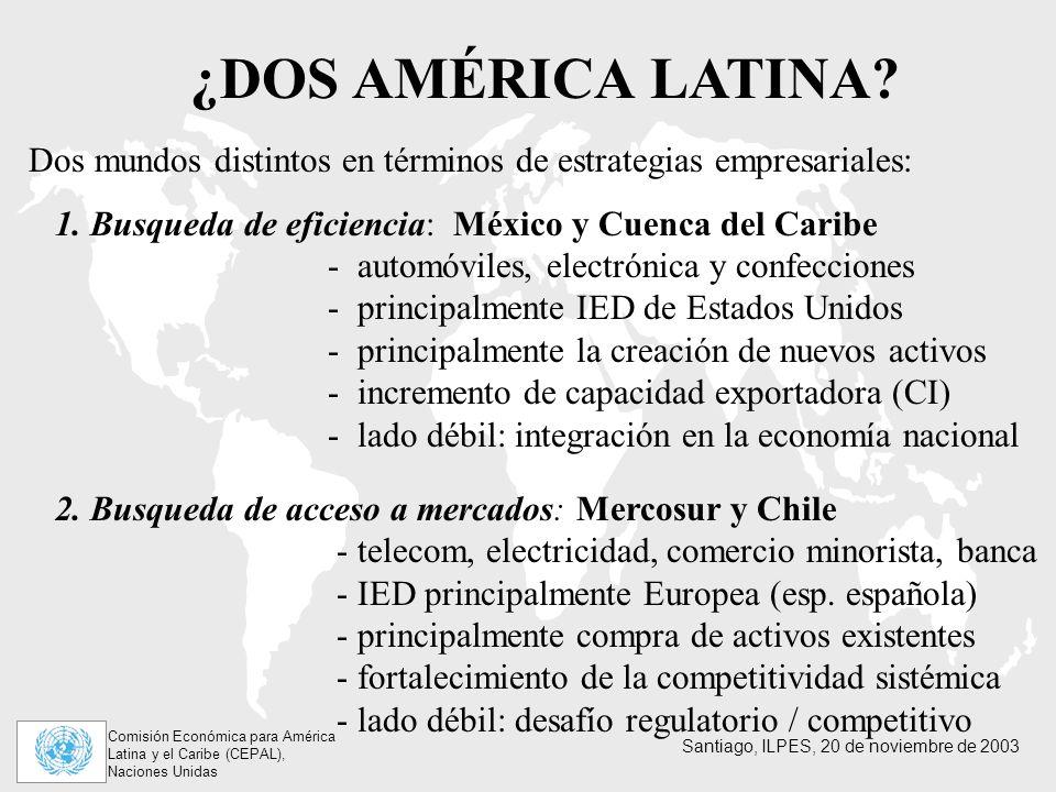 ¿DOS AMÉRICA LATINA Dos mundos distintos en términos de estrategias empresariales: 1. Busqueda de eficiencia: México y Cuenca del Caribe.