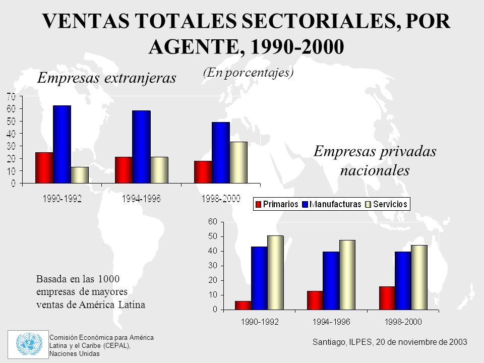 VENTAS TOTALES SECTORIALES, POR AGENTE, 1990-2000 (En porcentajes)