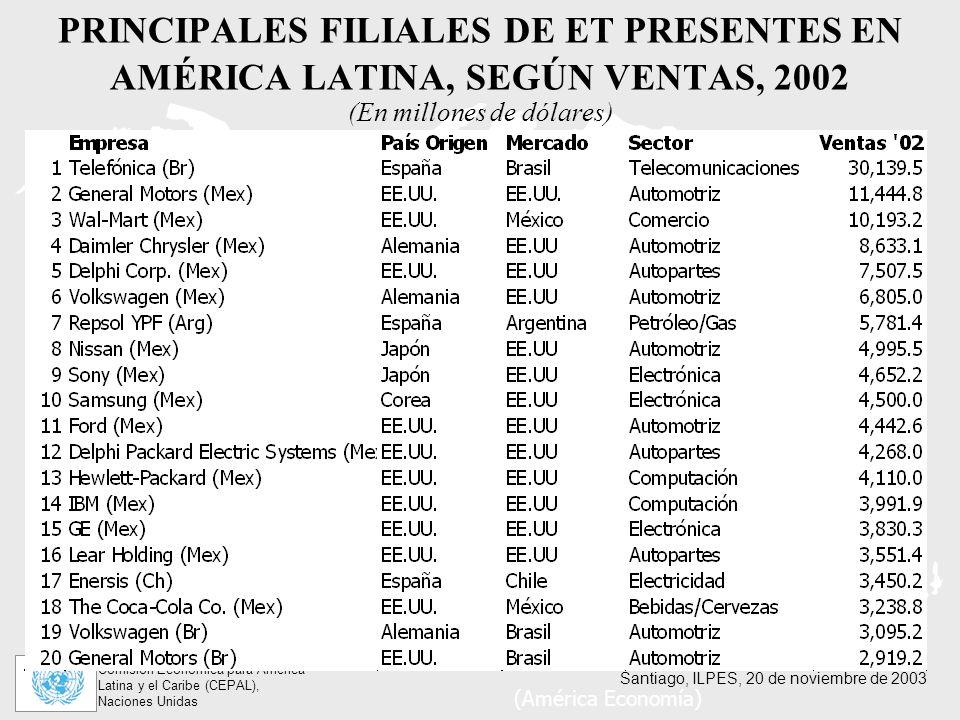 PRINCIPALES FILIALES DE ET PRESENTES EN AMÉRICA LATINA, SEGÚN VENTAS, 2002 (En millones de dólares)