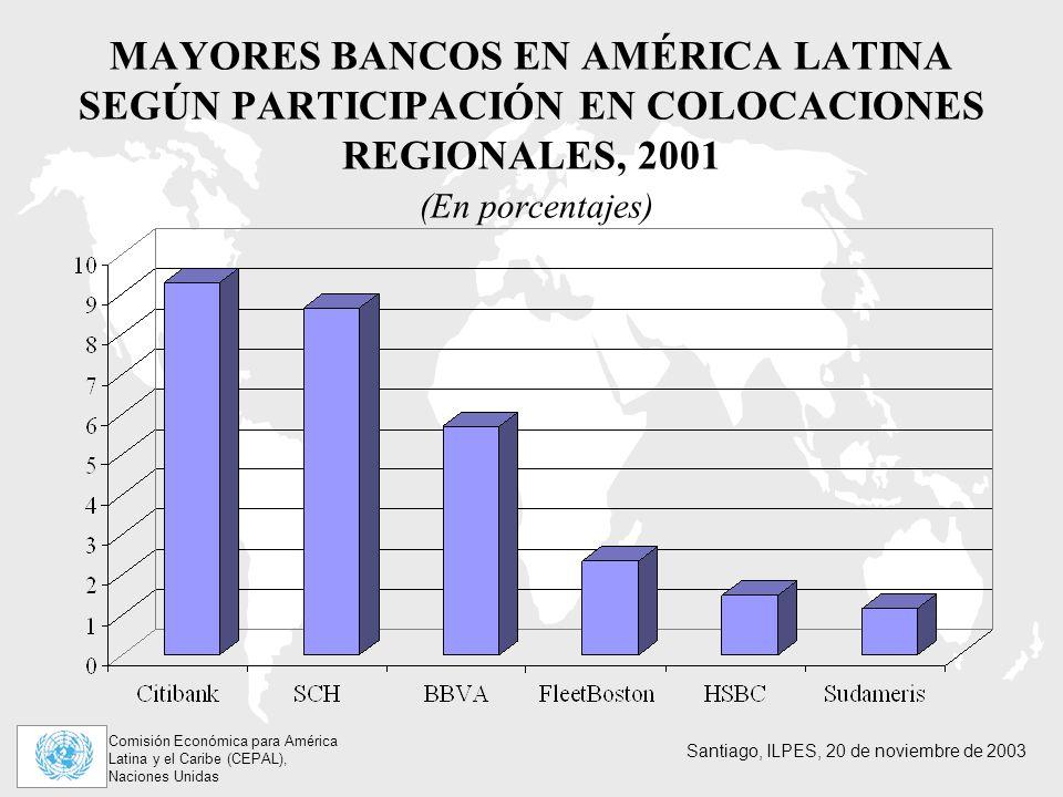 MAYORES BANCOS EN AMÉRICA LATINA SEGÚN PARTICIPACIÓN EN COLOCACIONES REGIONALES, 2001 (En porcentajes)