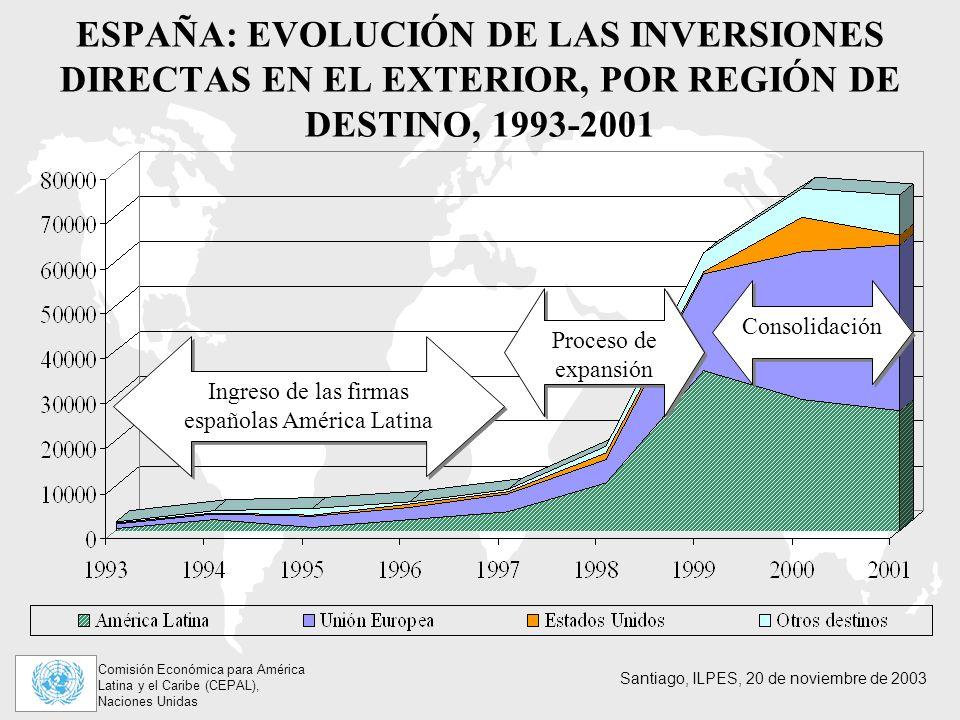 Ingreso de las firmas españolas América Latina