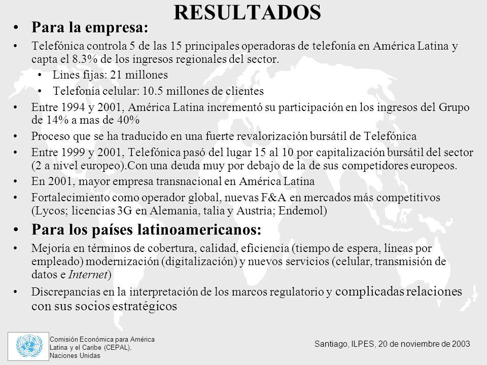 RESULTADOS Para la empresa: Para los países latinoamericanos: