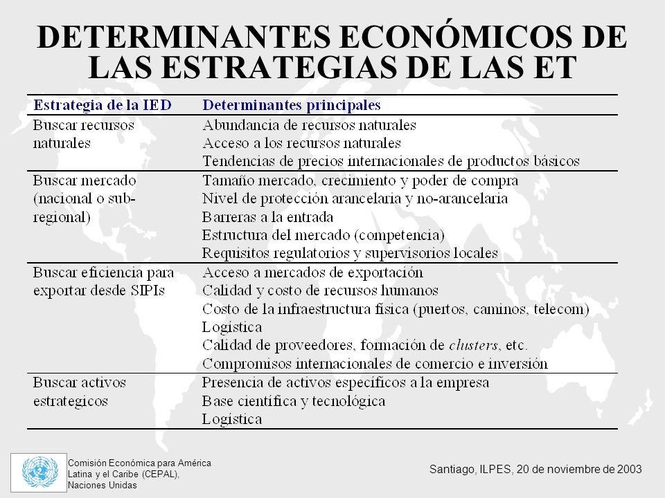 DETERMINANTES ECONÓMICOS DE LAS ESTRATEGIAS DE LAS ET