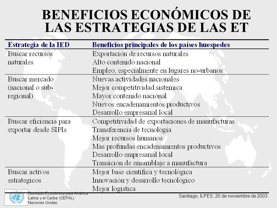 BENEFICIOS ECONÓMICOS DE LAS ESTRATEGIAS DE LAS ET
