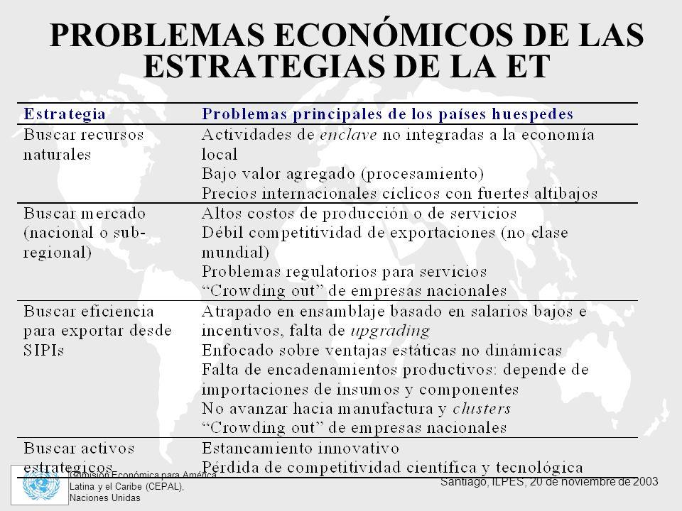 PROBLEMAS ECONÓMICOS DE LAS ESTRATEGIAS DE LA ET