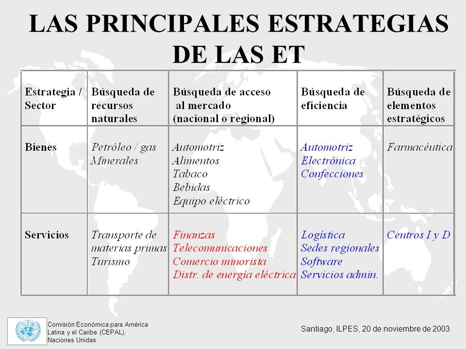 LAS PRINCIPALES ESTRATEGIAS DE LAS ET