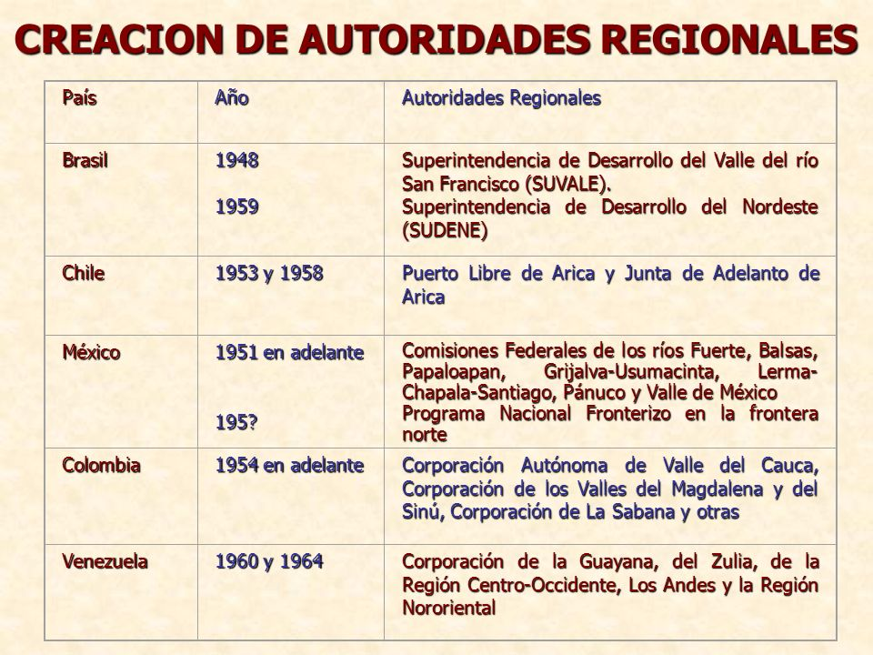 CREACION DE AUTORIDADES REGIONALES