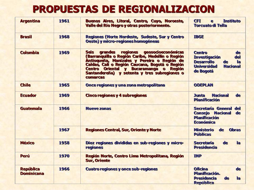 PROPUESTAS DE REGIONALIZACION
