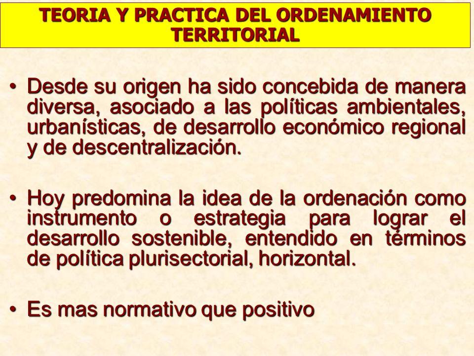 TEORIA Y PRACTICA DEL ORDENAMIENTO TERRITORIAL