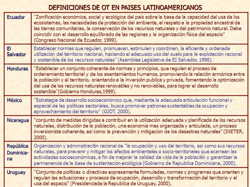 DEFINICIONES DE OT EN PAISES LATINOAMERICANOS