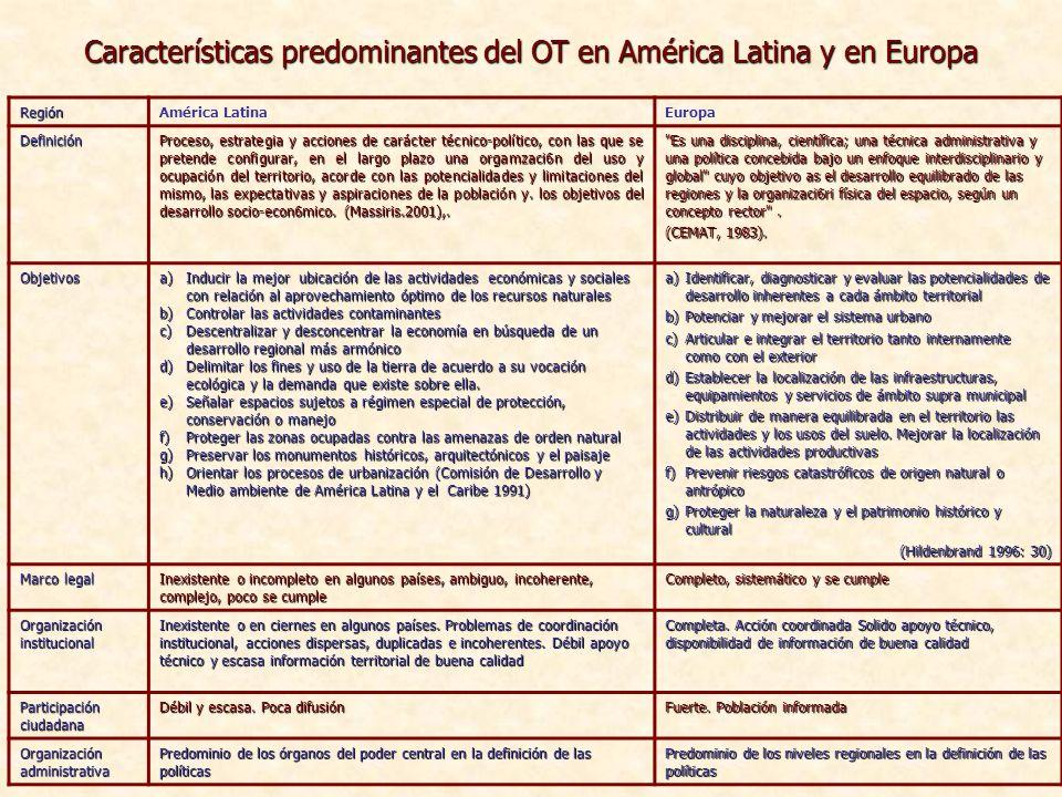 Características predominantes del OT en América Latina y en Europa